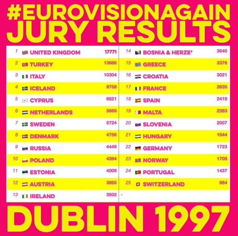 results1997.jpg?w=768